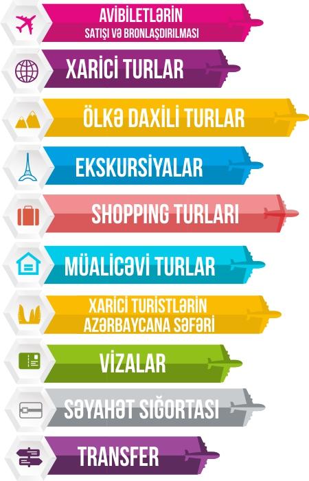 XİDMƏTLƏR